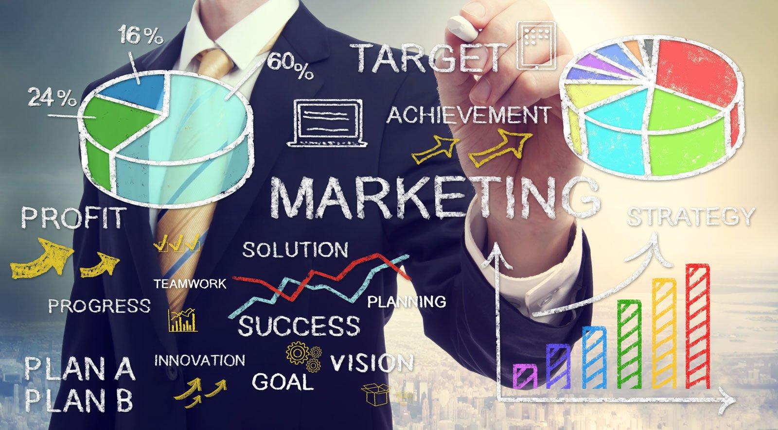 市场营销服务